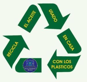 recicla-aceite-usado-en-el-ies-miguel-fernandez