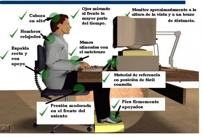 Postura corporal educaci n f sica plus ef for Tecnica de oficina wikipedia