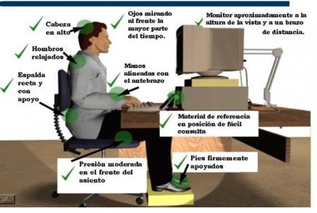 Posición ordenador