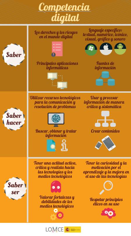 3. Competencia_digital