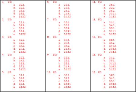Perfil competencial. Criterios de evaluación.png