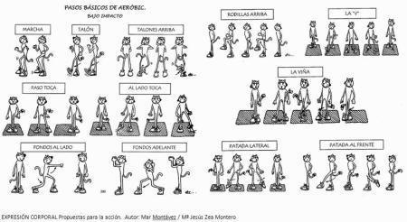 10.3. pasos aerobic.JPG